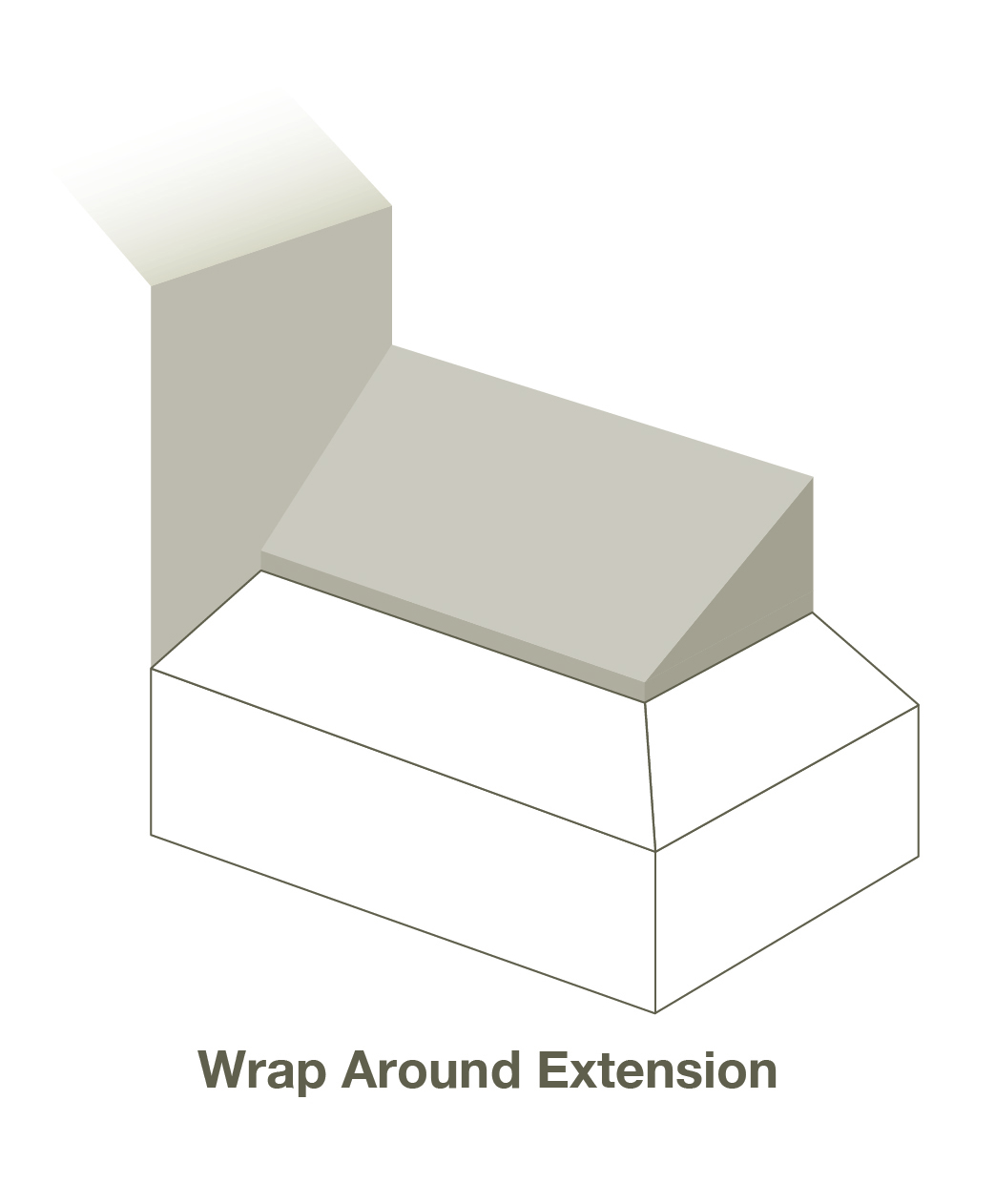 Simply Extend wrap around London home extension